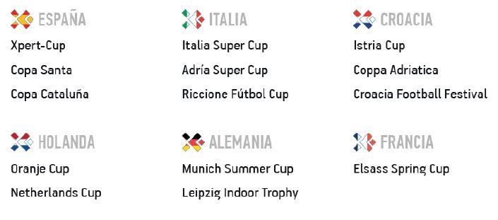 Torneos Internacionales